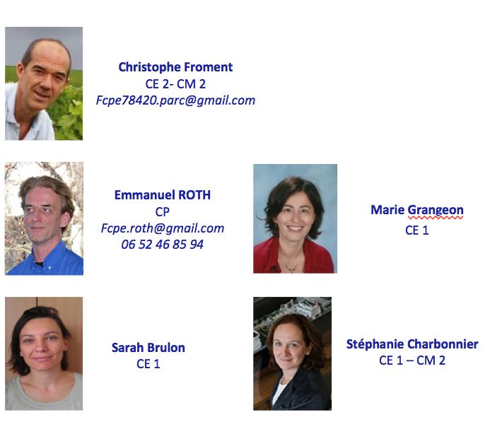 représentants ELP 2015